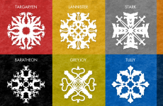You can now make your own Game of Thrones-themed Christmas decorations
